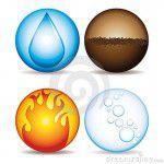 Tentoonstelling Water, Vuur, Aarde, Lucht